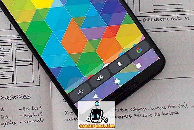 Kako dobiti Mac poput Touch Bar na Android uređajima