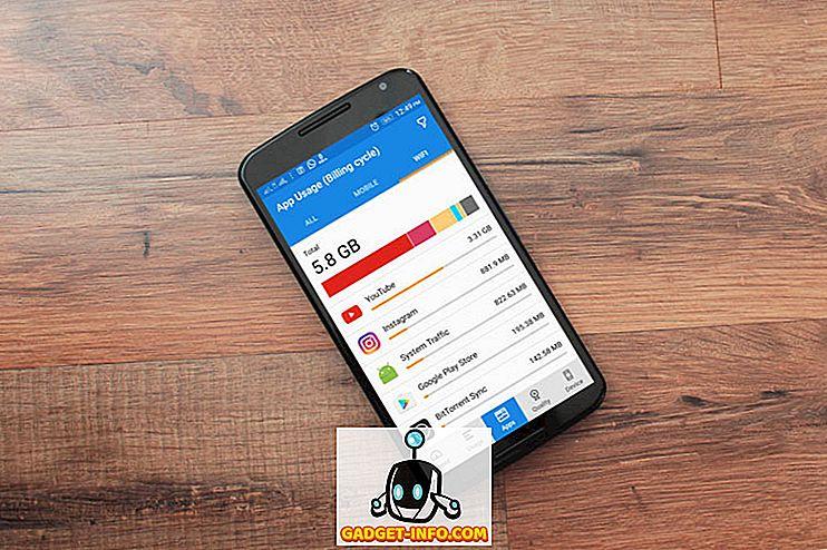 Handy, Mobiltelefon - 5 beste Apps zur Überwachung der Datennutzung auf Android