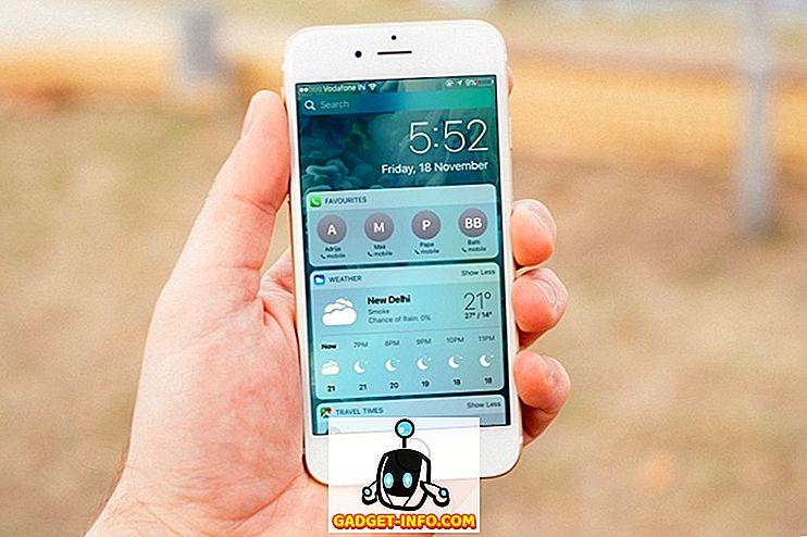 Handy, Mobiltelefon - 12 Beste iOS 10-Widgets, die Sie auf Ihrem iPhone oder iPad ausprobieren sollten