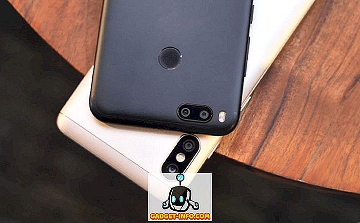 mobil: 12 bedste telefoner under 15000 INR Du kan købe