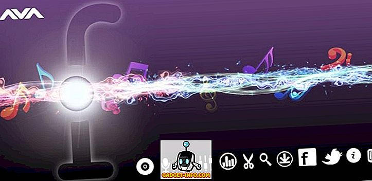 CoverFlow ile Android'de En İyi 5 Müzik Çalar (iPhone Style CoverFlow)