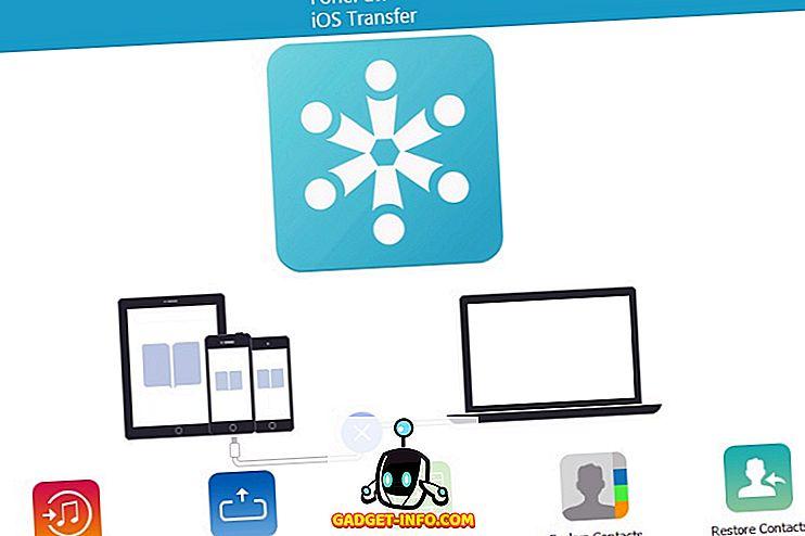 ФонеПав иОС Трансфер: бржи начин пријеноса датотека између иПхоне и ПЦ рачунала
