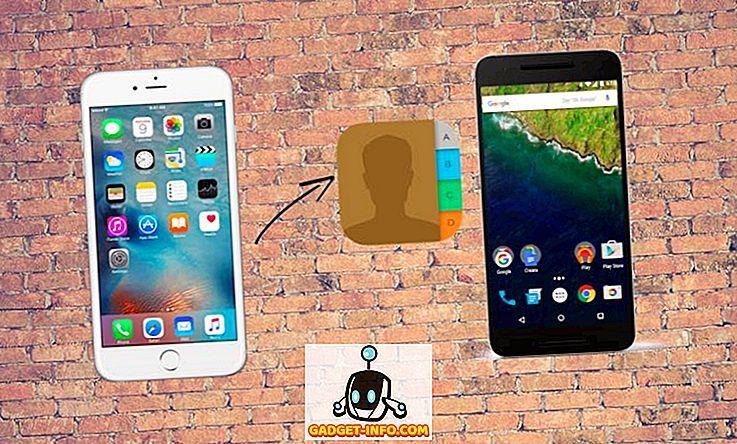 Sådan overfører du kontakter fra iPhone til Android (Guide)