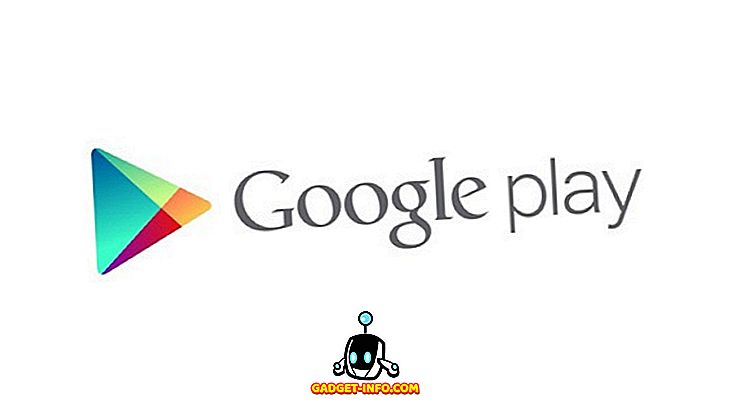 Top 6 des alternatives Google Play Store