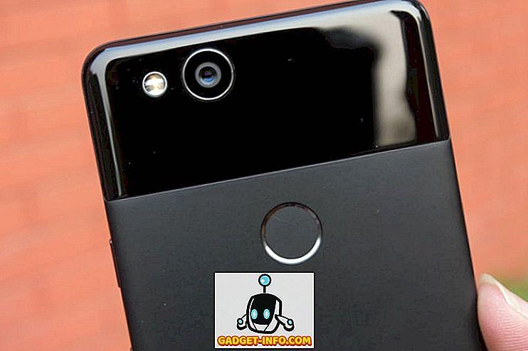 Kuidas saada Pixel 2 portree režiimi teistes seadmetes