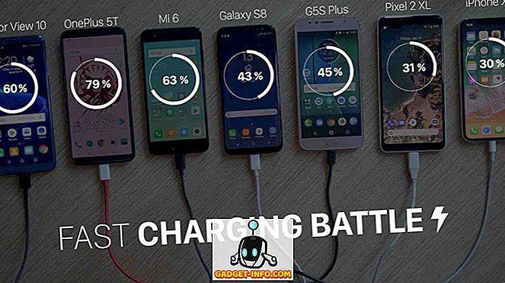 Dash Charge vs SuperCharge vs Quick Charge vs Turbo Charge: Snabb laddning Slag!