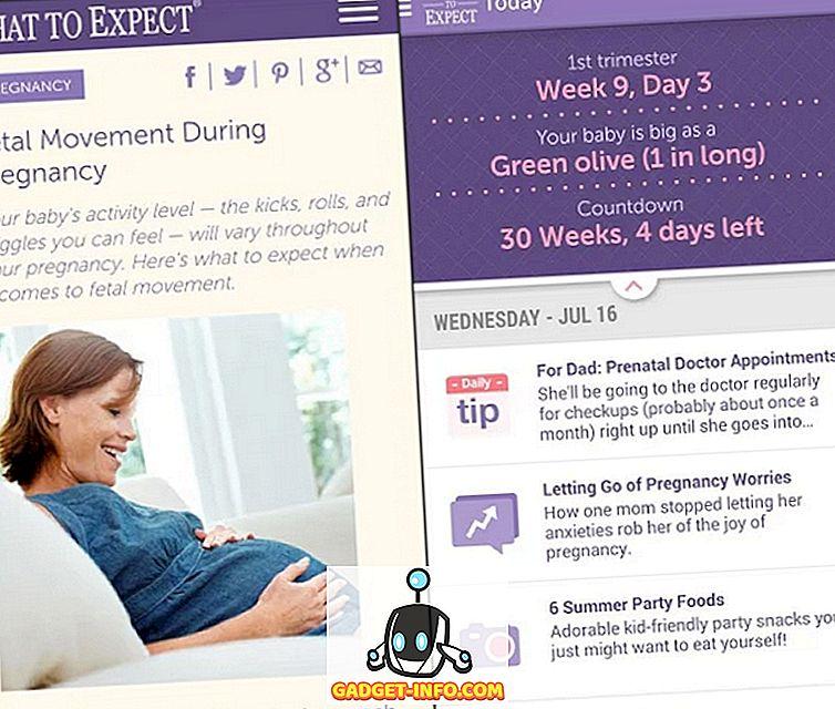 besplatno trudna dating UK primjer dobrog profila na web mjestu za upoznavanje