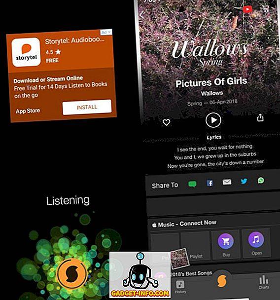 Najbolje indijske aplikacije za upoznavanje za iphone