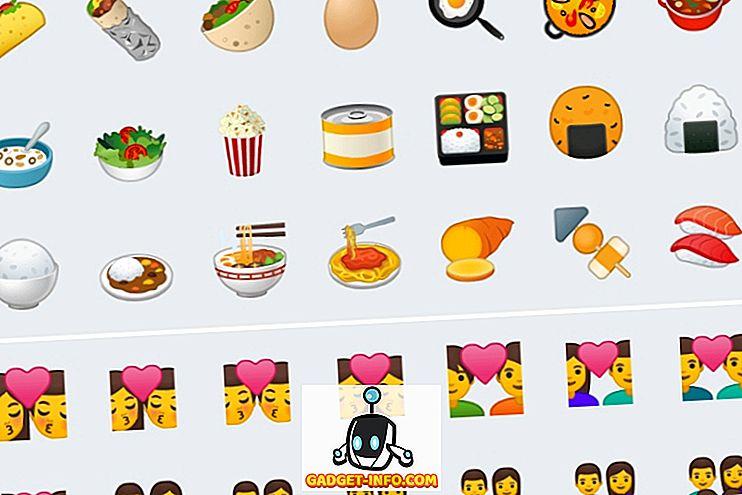 Как да инсталирате Android P Emojis и шрифтове на всеки Android устройство