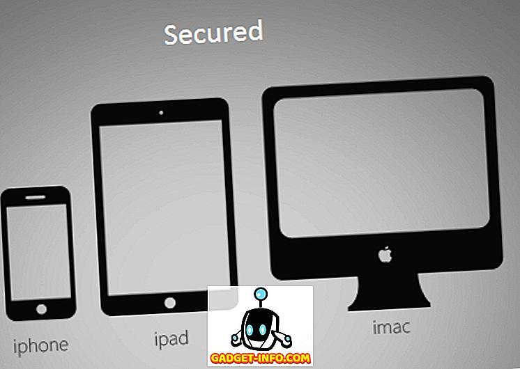 Top 5 Antivirus- und Sicherheits-Apps für iPhone 5 und iOS-Geräte