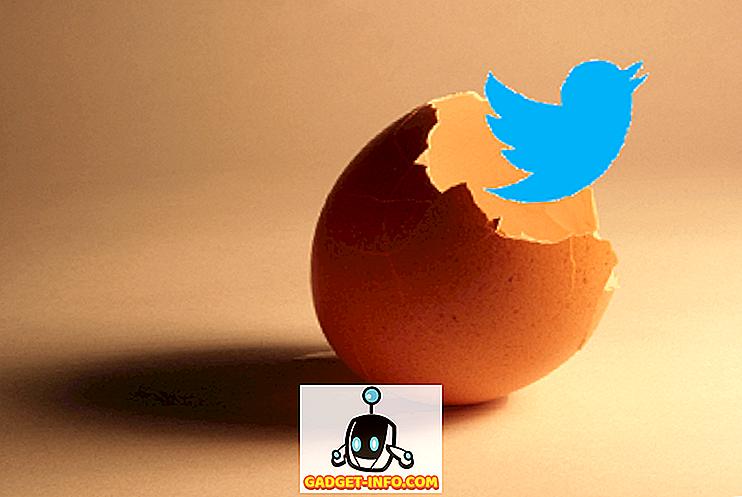 Gemiddelde Twitter-ervaring van gebruiker [Pic]