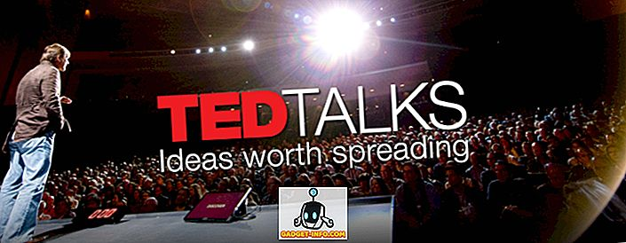Top 20 TED Talk Most Watched Pada 2013