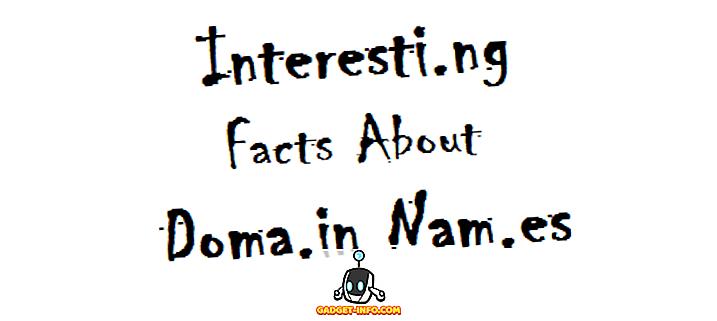 повече неща - Днес научих, 4 интересни факти за домейн имена