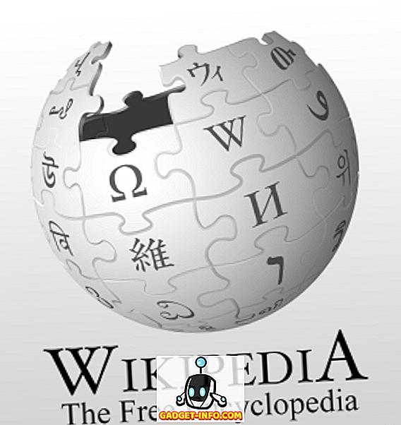 اليوم تعلمت ، 6 حقائق مثيرة للاهتمام حول ويكيبيديا