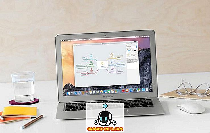 9 Best Mind Mapping Apps for Mac teie ideede korraldamiseks