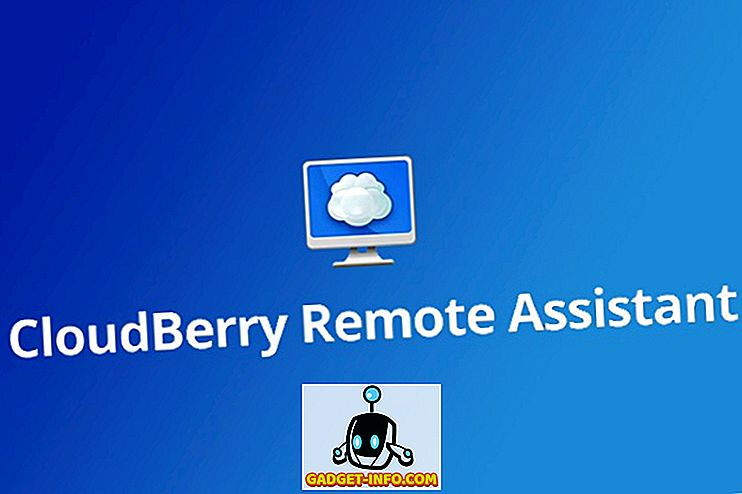 CloudBerry Remote Assistant: Fjernbetjening En Windows PC