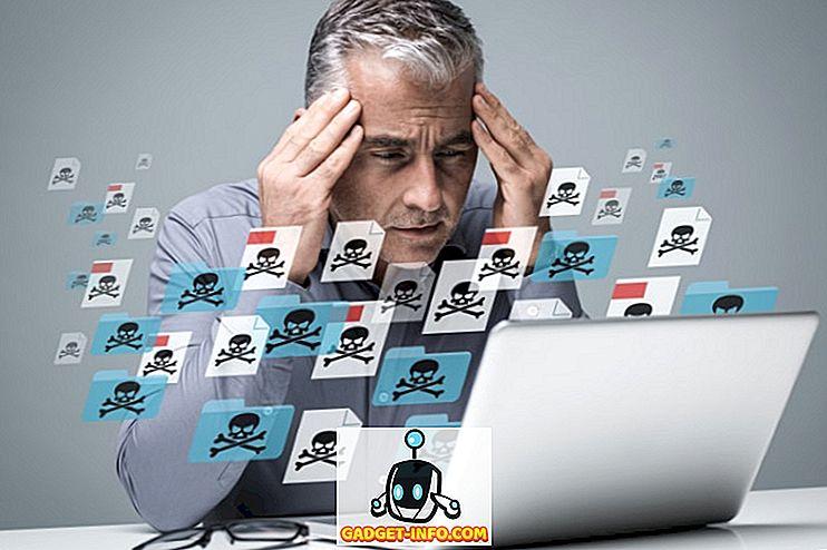 Top 10 der besten Tools zum Entfernen von Malware für Windows