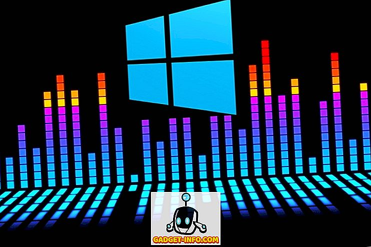 10 beste musikkspillere for Windows