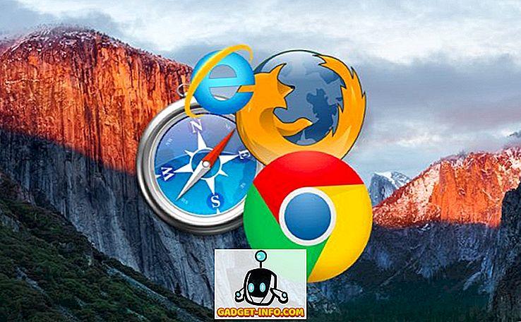 7 Beste Browser für Mac OS X