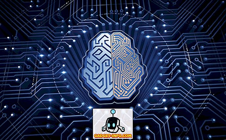 10 Приклади штучного інтелекту Ви використовуєте в повсякденному житті