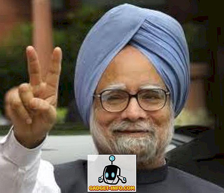Indijski premier dr. Manmohan Singh se pridruži Twitterju