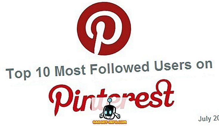 Top 10 der meistverfolgten Benutzer auf Pinterest