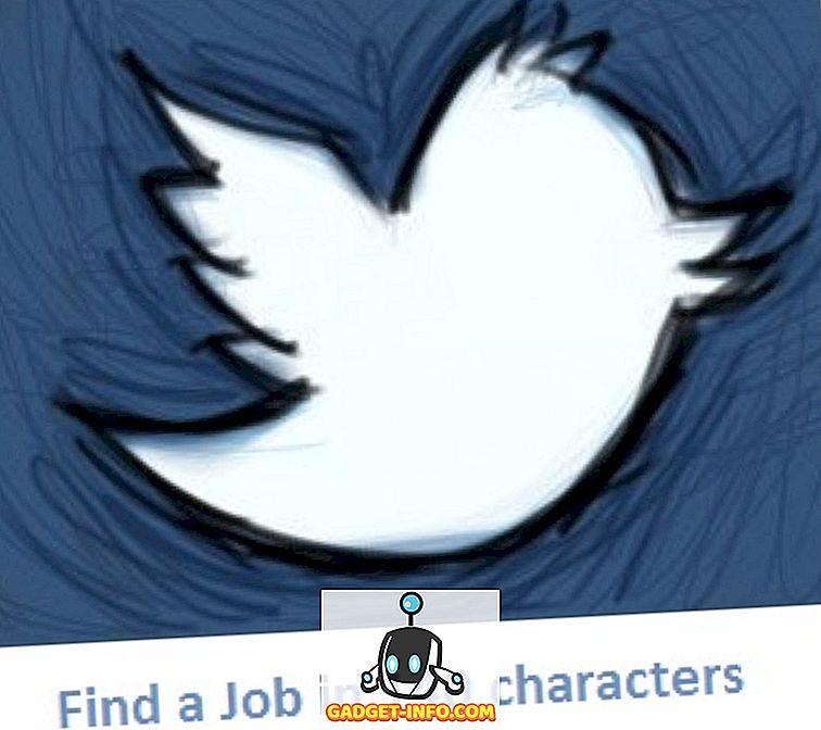 7 Karriereexperten, denen Sie auf Twitter folgen müssen