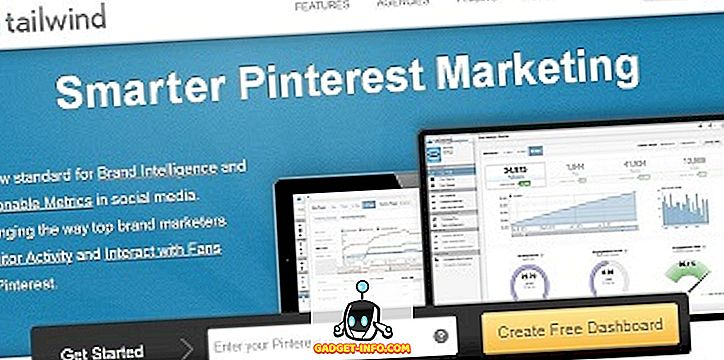 Beste Pinterest-tools voor betere marketing en analyse van sociale media
