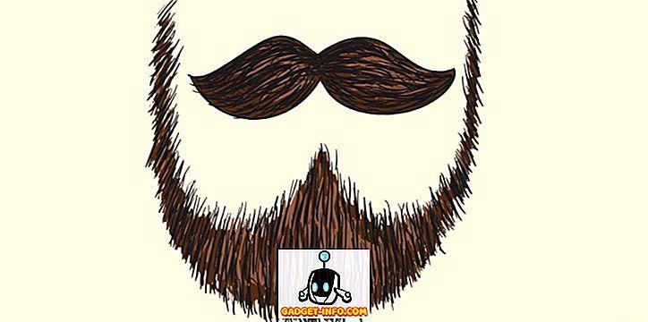 Tháng 11 này là thời gian để nuôi râu của bạn với chiến dịch không cạo râu tháng 11 để giúp lan truyền nhận thức về bệnh ung thư