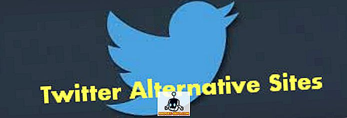 Top 5 Twitter alternativer Du skal prøve