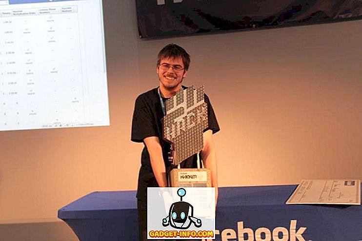 Facebook Hacker Cup 2012 Vinder er Roman Andreev fra Rusland [Billeder]