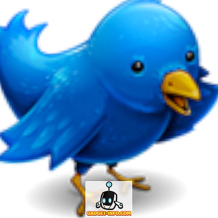 Historie bag Twitter #Hashtags