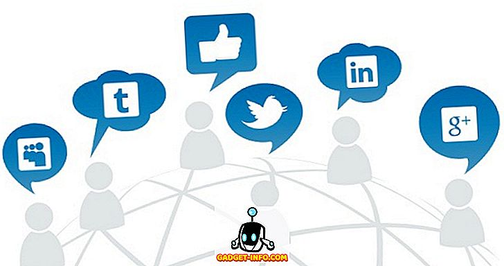 """sociálne médiá - Byť """"nový guy"""" v sociálnych médiách"""