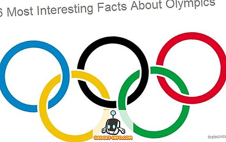 Hari ini saya belajar: 6 Fakta Yang Paling Menarik Mengenai Sukan Olimpik