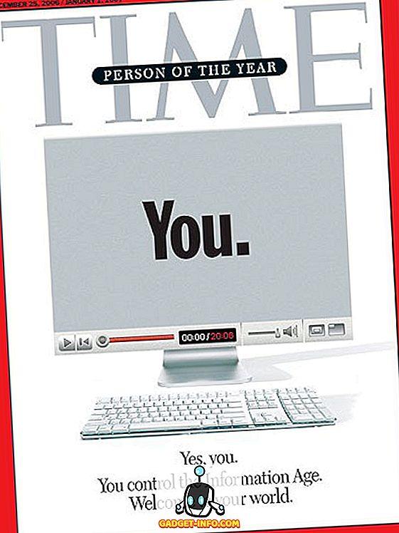 Media społecznościowe: Co to jest Social Media?