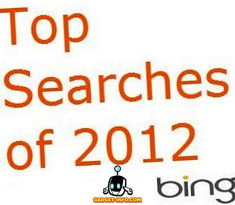 соціальні засоби комунікації - Найпопулярніші пошуки Bing 2012 року в різних категоріях [Список]