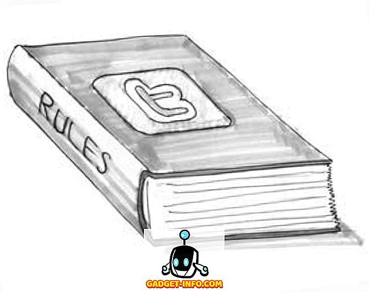 sotsiaalmeedia - Tweets, mida sa peaksid vältima