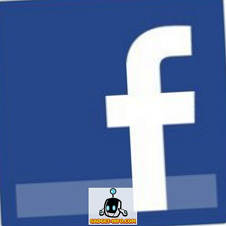 Batas Had Status Status Facebook Meningkat dari 5k ke 60k