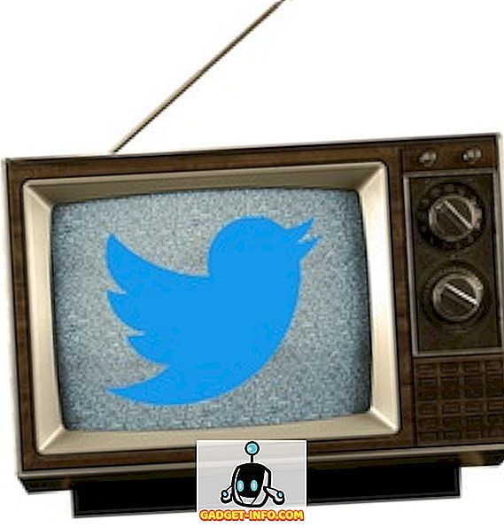 Твиттер'с Овн Реалити Схов