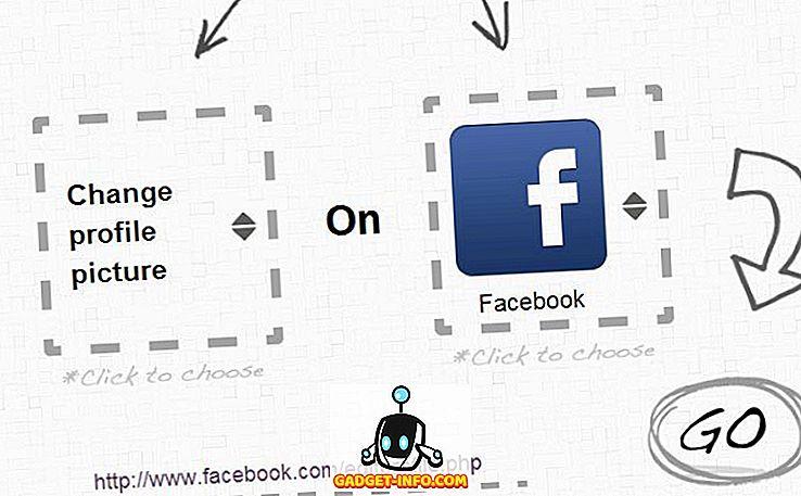 BlissControl, một cách dễ dàng để quản lý cài đặt hồ sơ trong tất cả các mạng xã hội