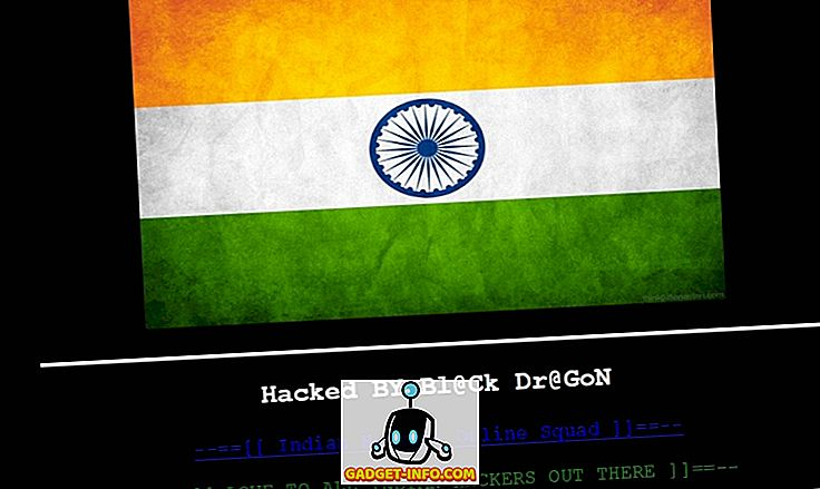Website Pakistan Peoples Party gehackt door Indiase hackers