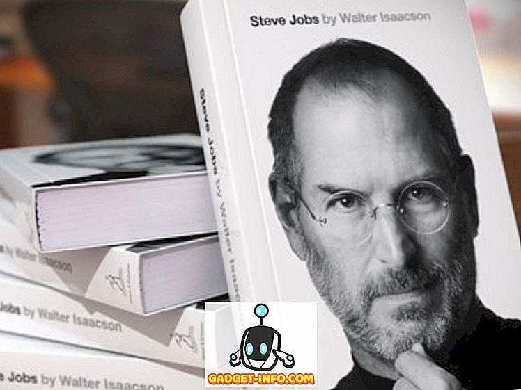 социална медия: 10-те най-продавани книги на Amazon за 2011 година