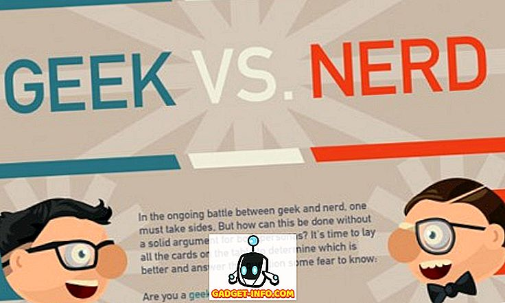 media sosial - Geek Vs.  Nerds [Infographic]