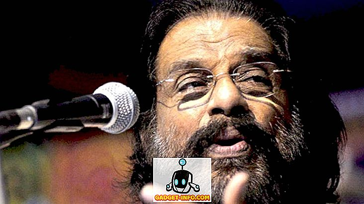 Twitter reageert op KJ Yesudas Verklaring 'Women Should not Wear Jeans'