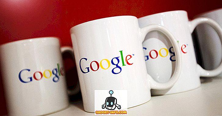 وسائل الاعلام الاجتماعية: جوجل تقدم 1.4 روبية روبية ل Krunal باتيل A BITS ، طالب غوا