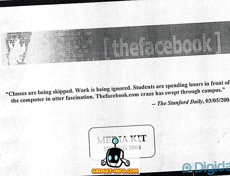 Hogyan adta el a Facebook hirdetéseket 2004-ben