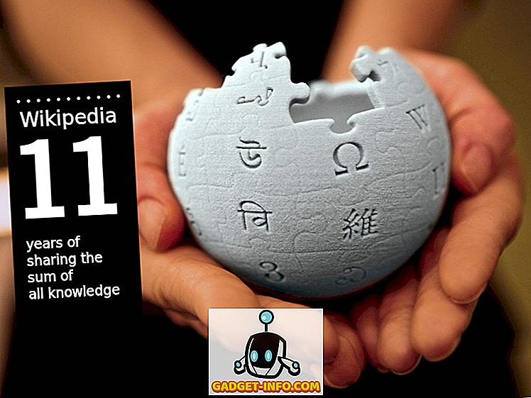 социална медия - Wikipedia празнува 11-та година в интернет, Честит рожден ден Уикипедия