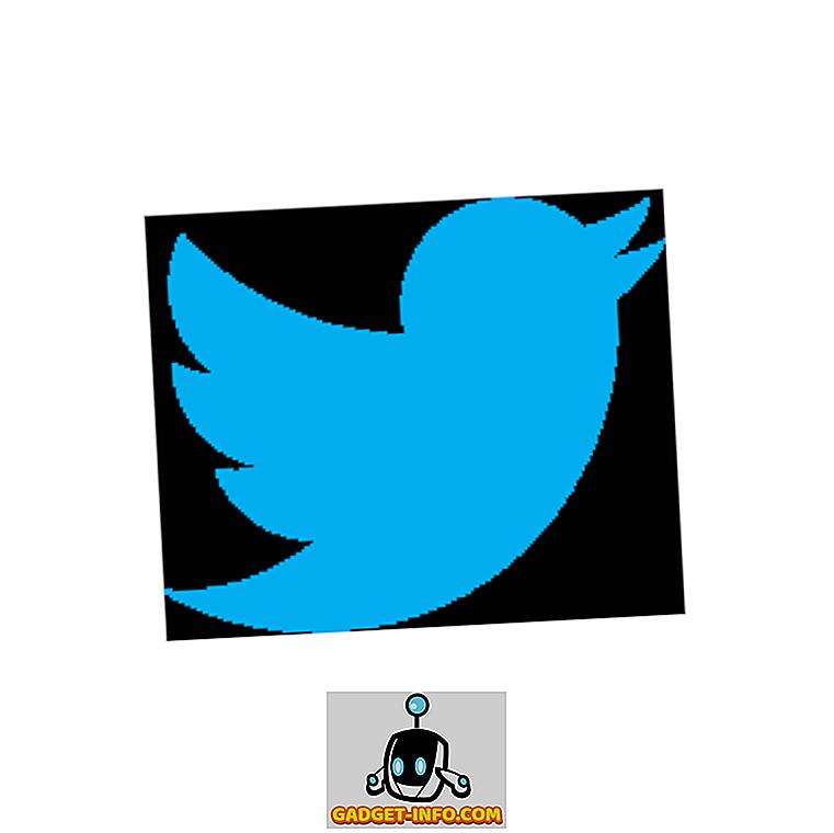 Dnes jsem se naučil, 4 Nejzajímavější fakta O Twitteru Použití