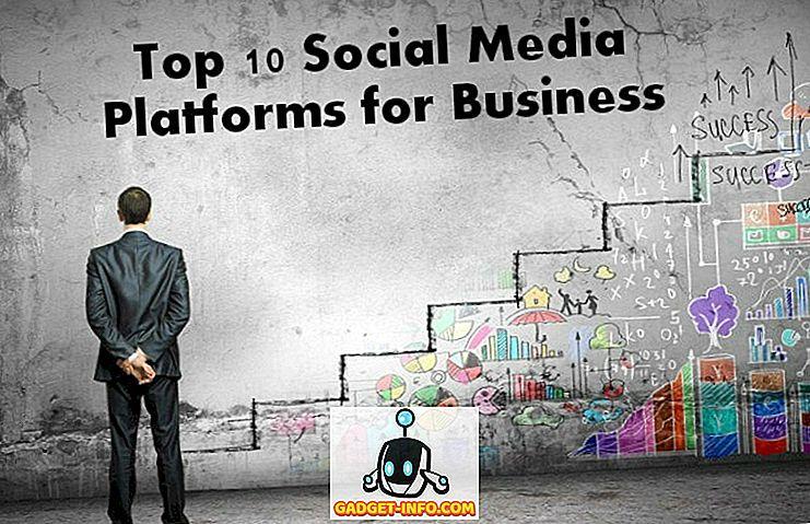 Top 10 sociálních médií platformy pro podnikání