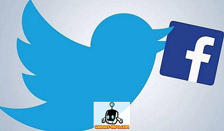 Twitter Vs.  Facebook für den professionellen Einsatz